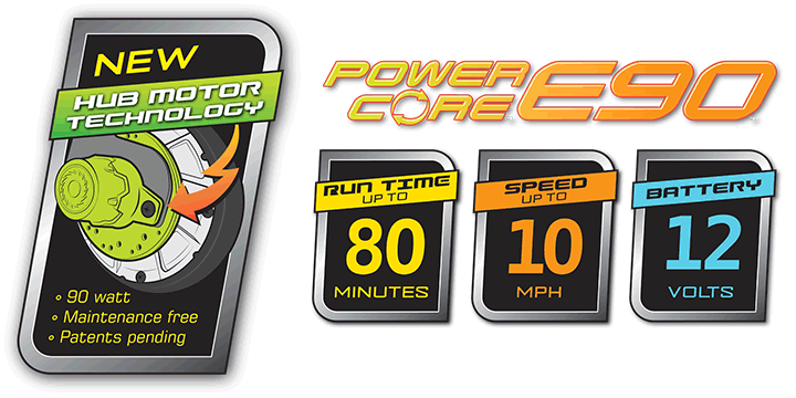 Power Core E90 Features